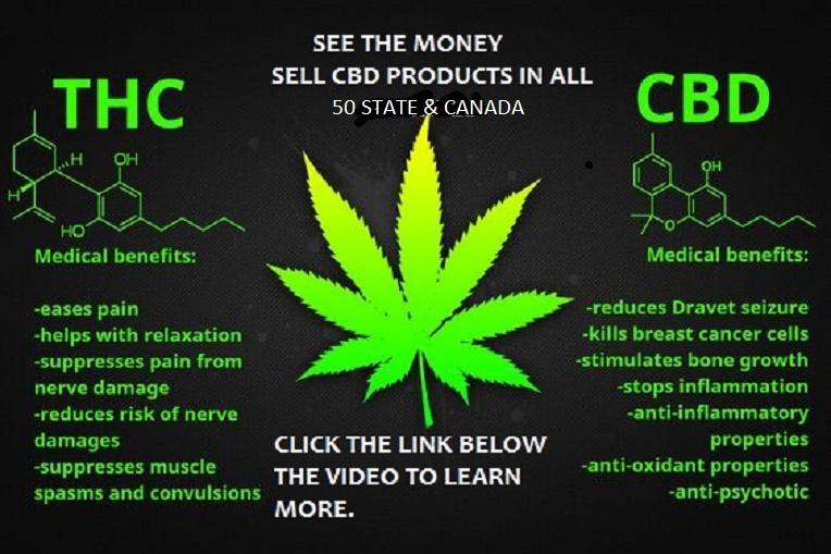 THC vc CBD Canada
